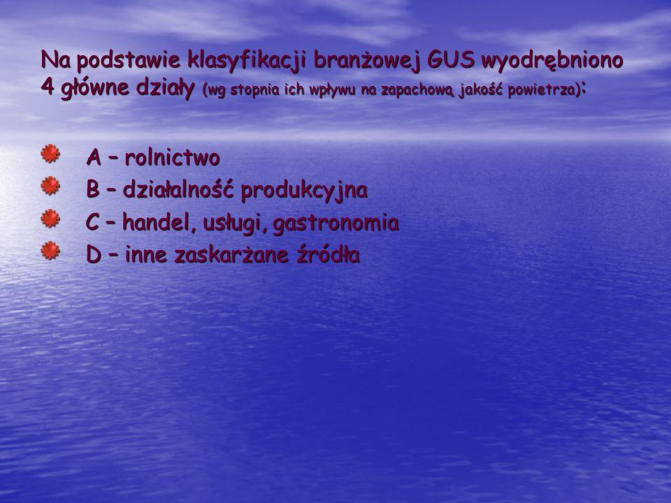 Na podstawie klasyfikacji branżowej GUS wyodrębniono 4 główne działy (wg stopnia ich wpływu na zapachową jakość powietrza):