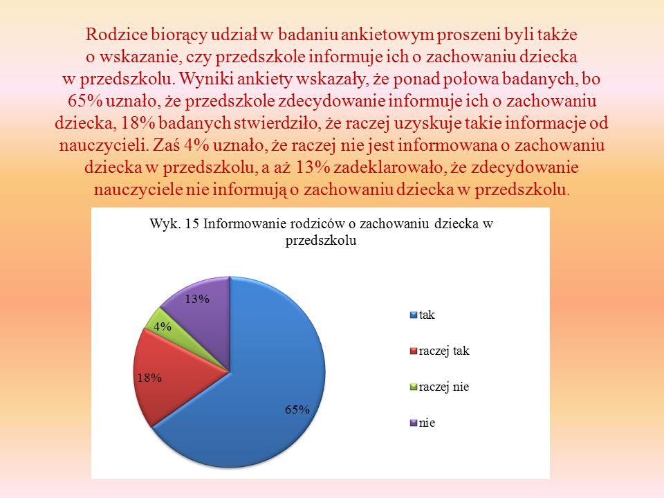 Rodzice biorący udział w badaniu ankietowym proszeni byli także o wskazanie, czy przedszkole informuje ich o zachowaniu dziecka w przedszkolu.