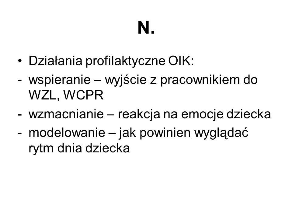 N. Działania profilaktyczne OIK: