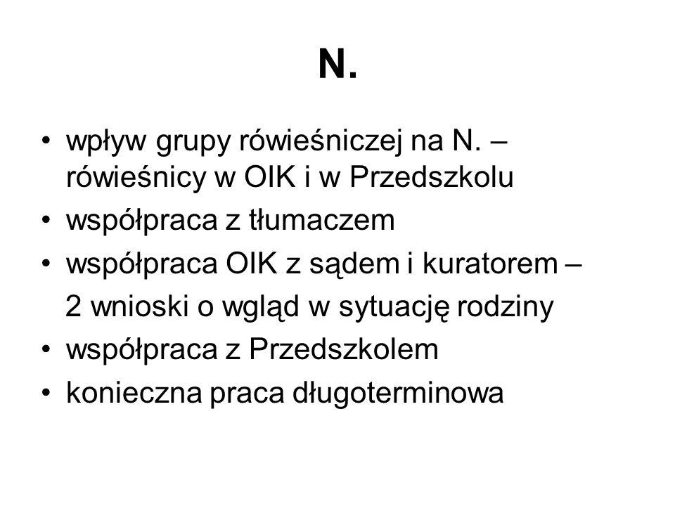 N. wpływ grupy rówieśniczej na N. – rówieśnicy w OIK i w Przedszkolu