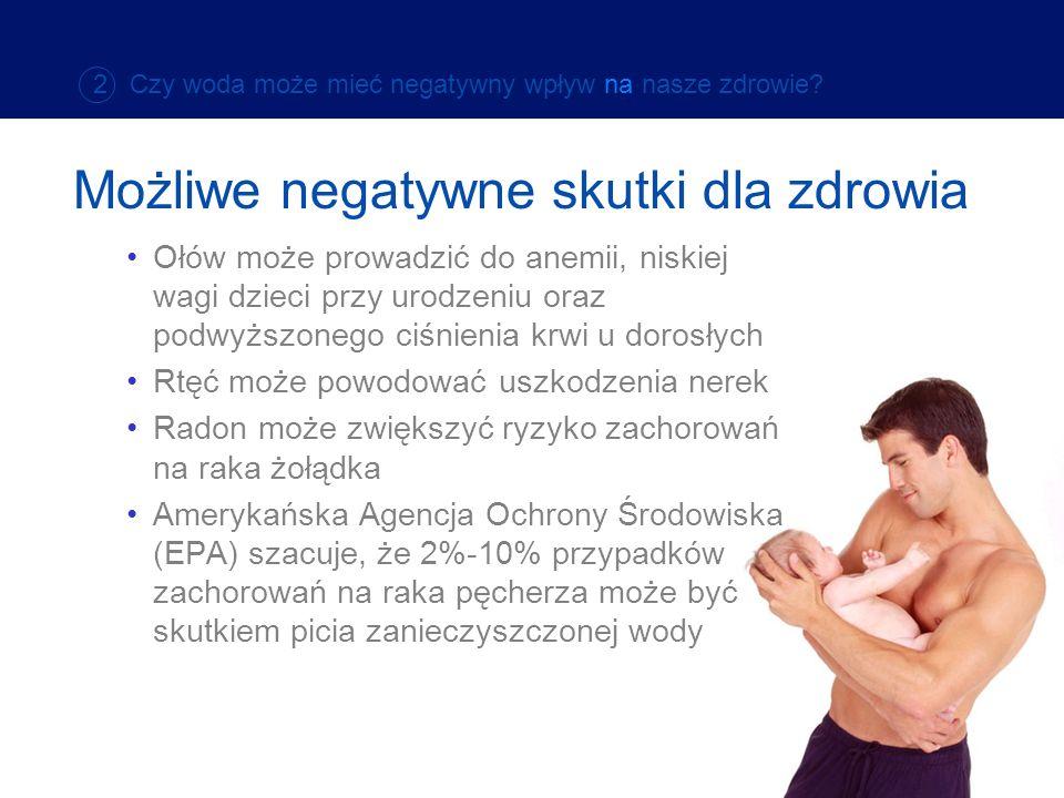 Możliwe negatywne skutki dla zdrowia