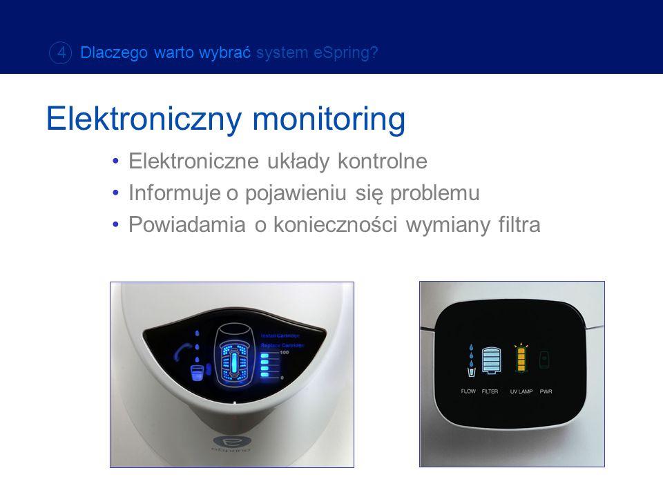 Elektroniczny monitoring