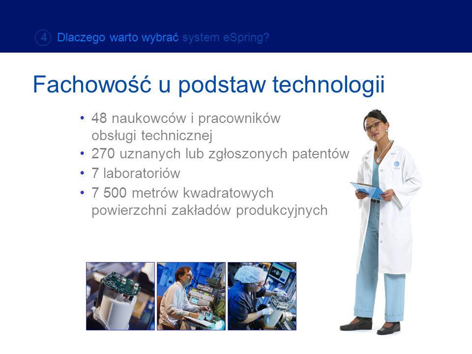 Fachowość u podstaw technologii