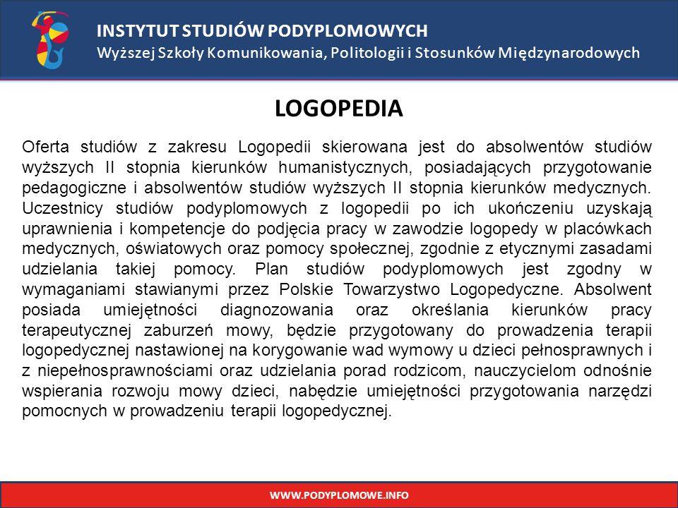 LOGOPEDIA INSTYTUT STUDIÓW PODYPLOMOWYCH