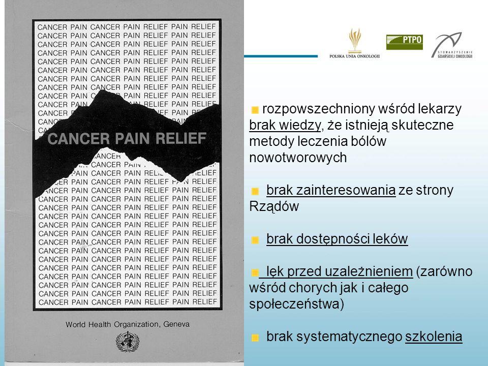 rozpowszechniony wśród lekarzy brak wiedzy, że istnieją skuteczne metody leczenia bólów nowotworowych