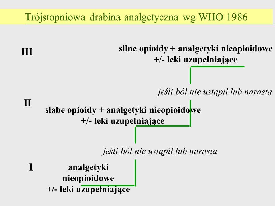 Trójstopniowa drabina analgetyczna wg WHO 1986