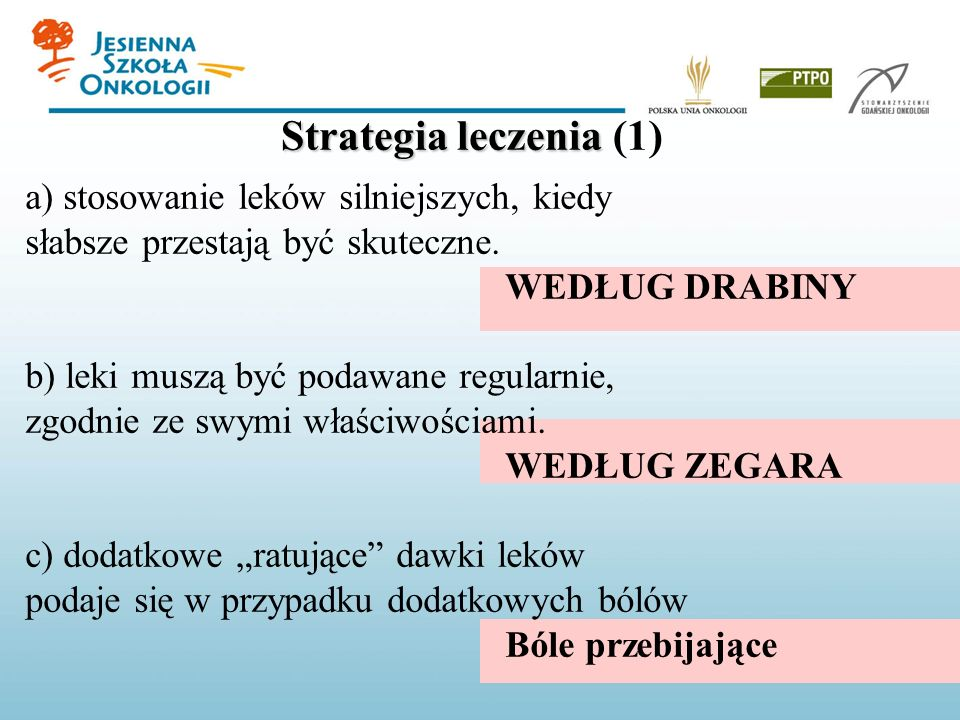 Strategia leczenia (1) a) stosowanie leków silniejszych, kiedy