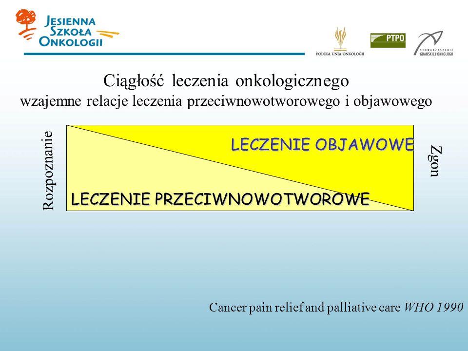 Ciągłość leczenia onkologicznego