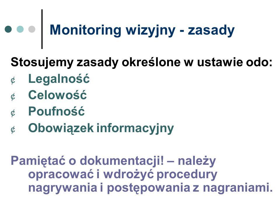 Monitoring wizyjny - zasady