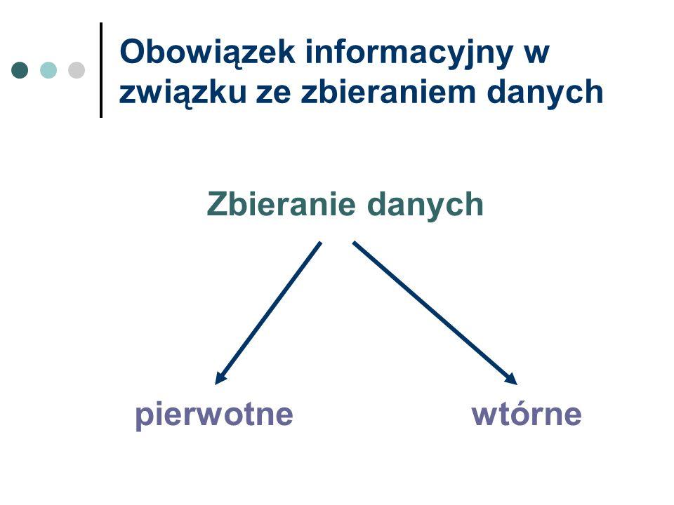Obowiązek informacyjny w związku ze zbieraniem danych