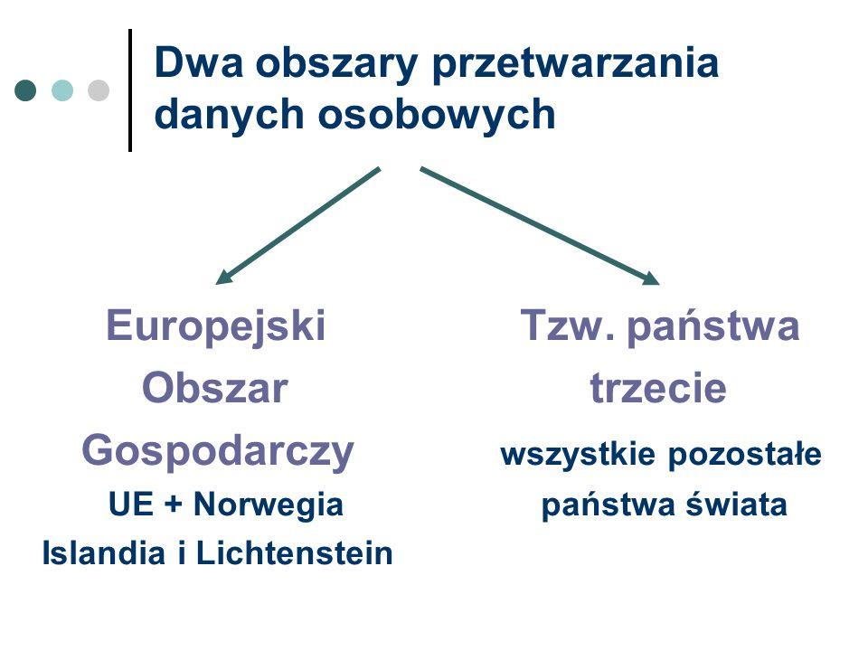 Dwa obszary przetwarzania danych osobowych