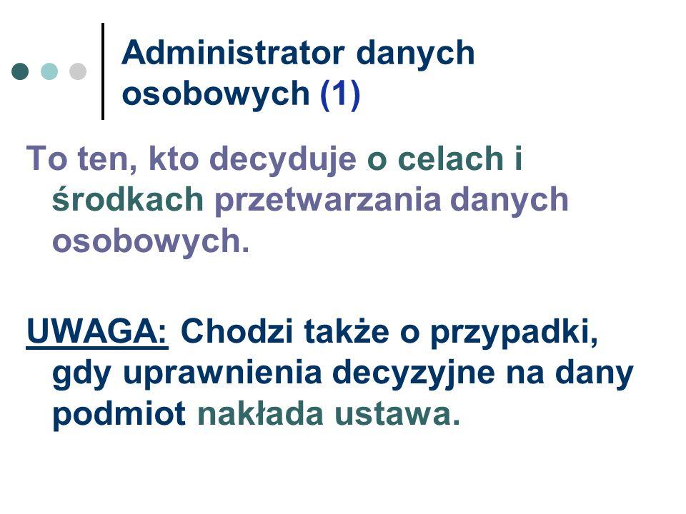 Administrator danych osobowych (1)