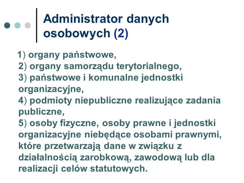Administrator danych osobowych (2)