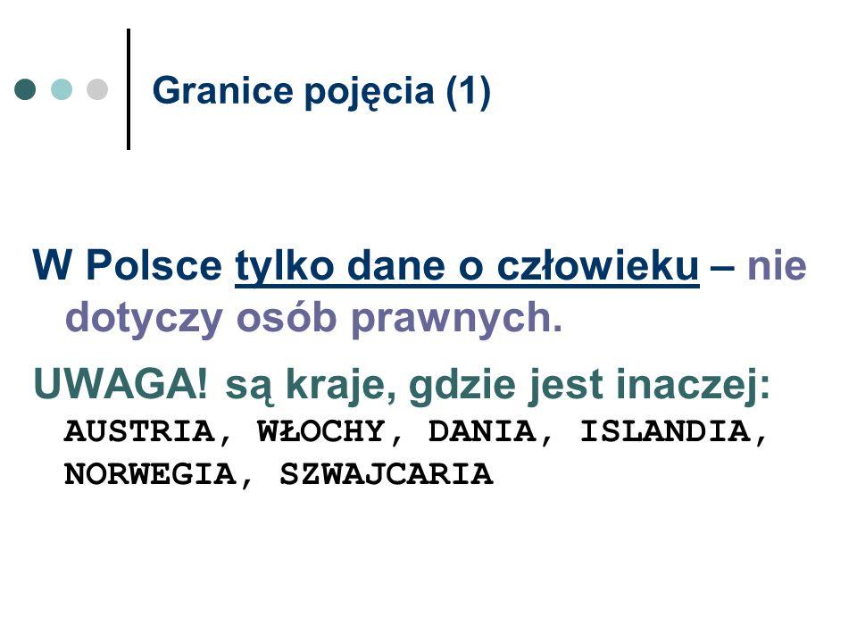 W Polsce tylko dane o człowieku – nie dotyczy osób prawnych.