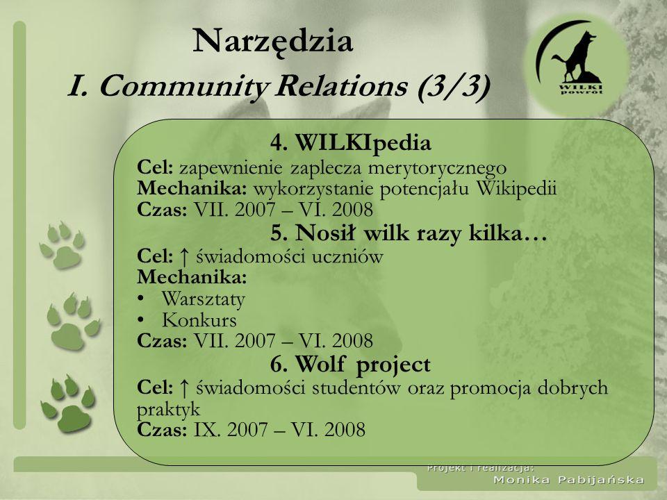 Narzędzia I. Community Relations (3/3)