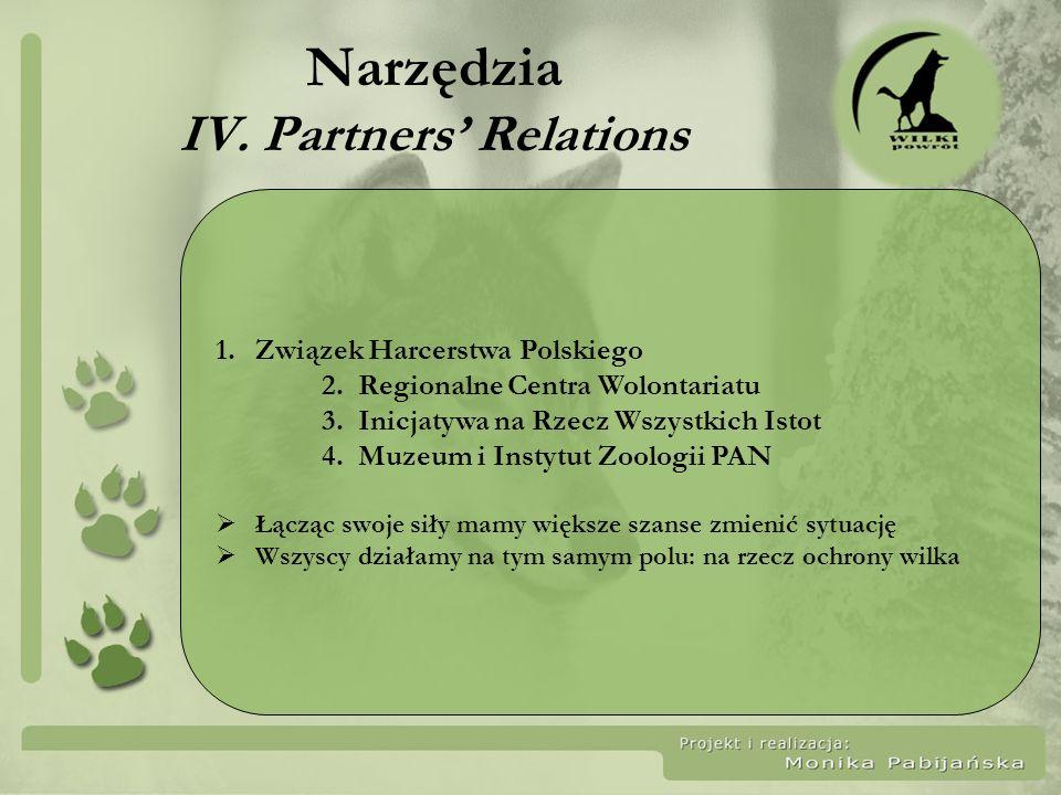 Narzędzia IV. Partners' Relations