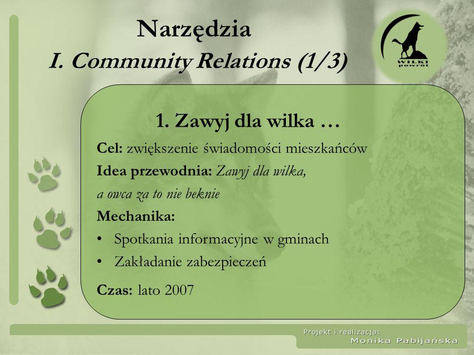 Narzędzia I. Community Relations (1/3)