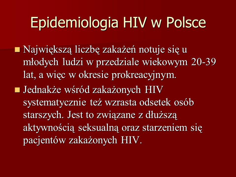 Epidemiologia HIV w Polsce