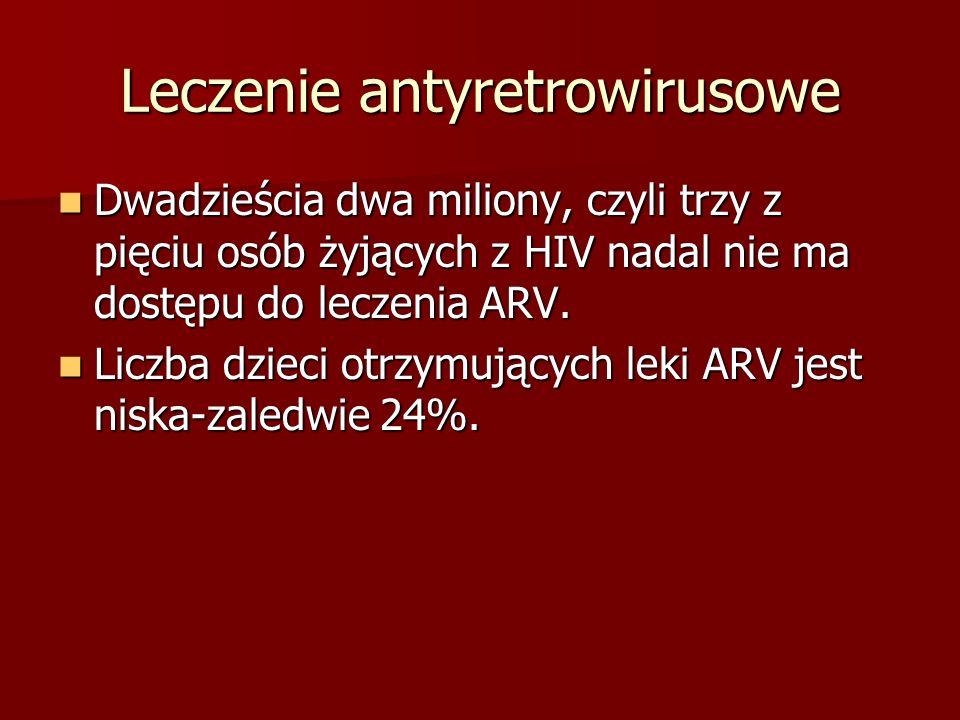 Leczenie antyretrowirusowe