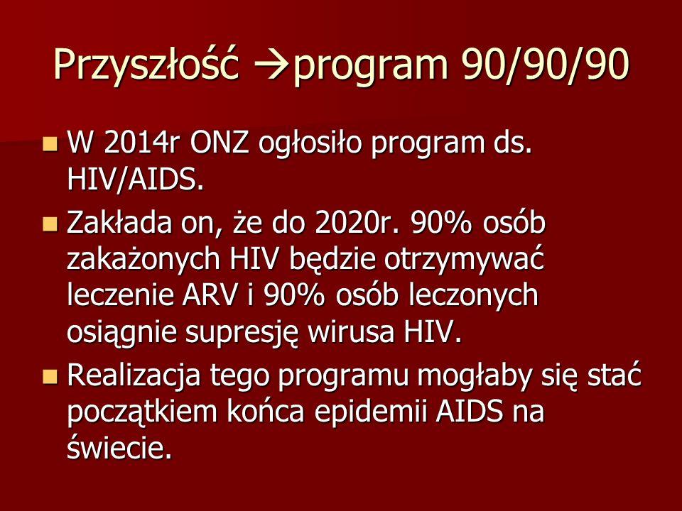 Przyszłość program 90/90/90