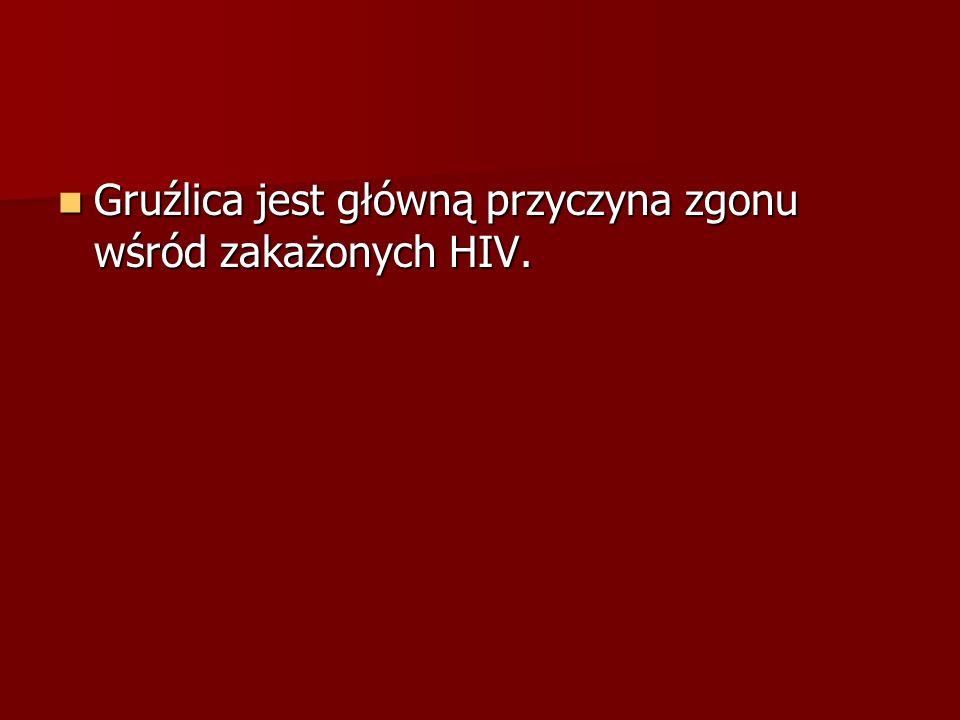 Gruźlica jest główną przyczyna zgonu wśród zakażonych HIV.