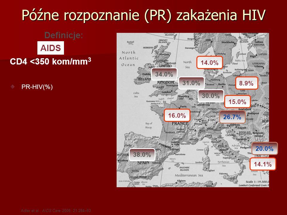 Późne rozpoznanie (PR) zakażenia HIV