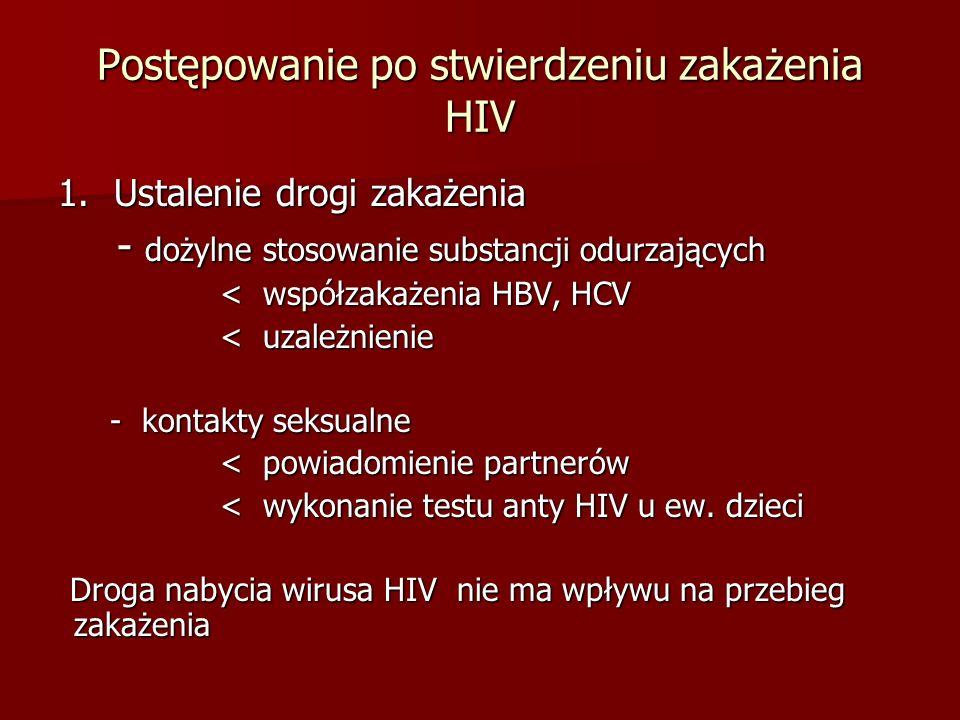 Postępowanie po stwierdzeniu zakażenia HIV