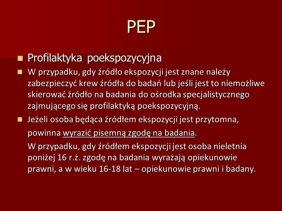 PEP Profilaktyka poekspozycyjna