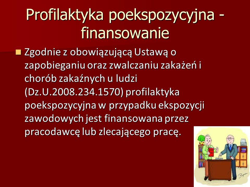 Profilaktyka poekspozycyjna -finansowanie