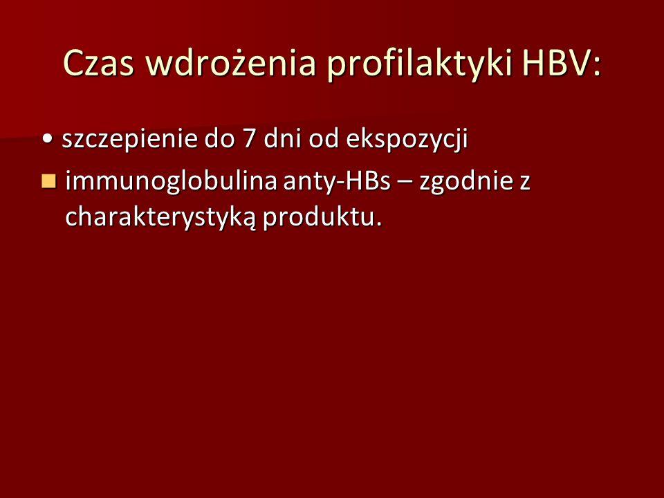 Czas wdrożenia profilaktyki HBV: