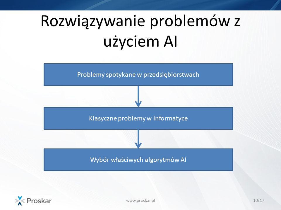Rozwiązywanie problemów z użyciem AI
