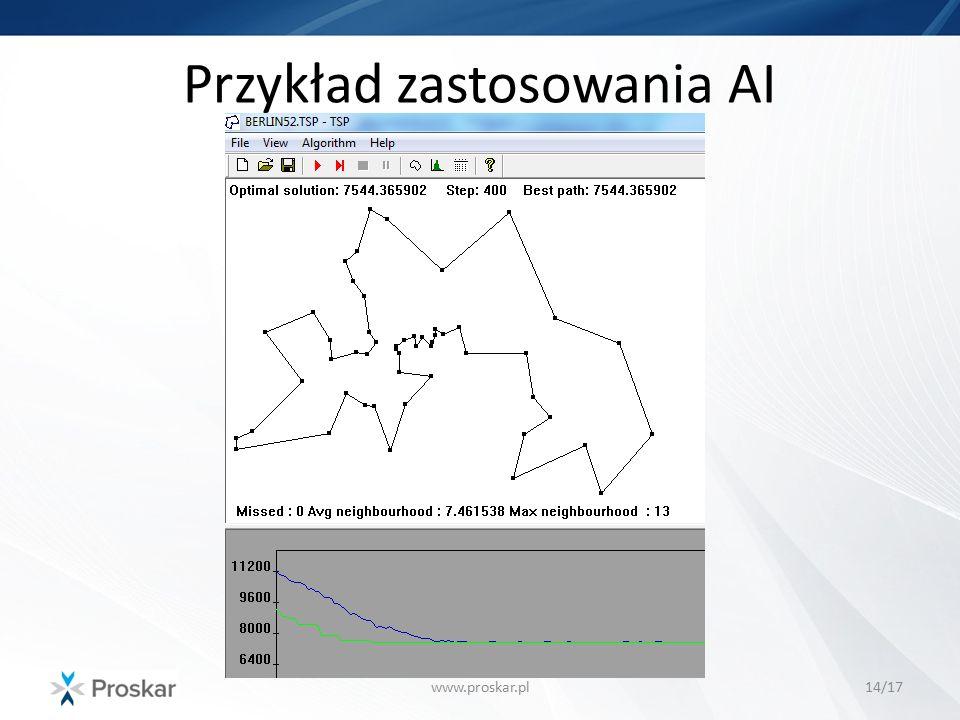 Przykład zastosowania AI