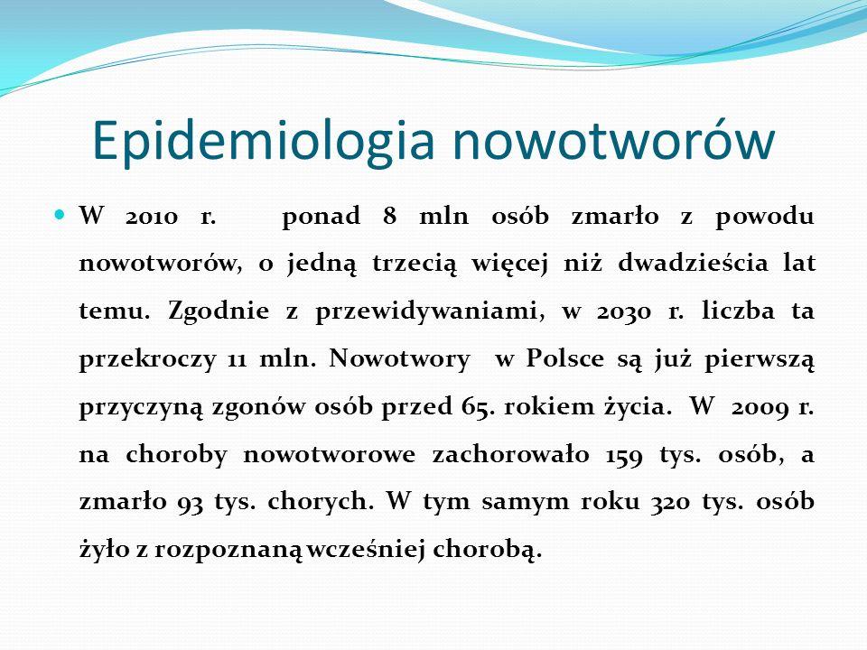 Epidemiologia nowotworów