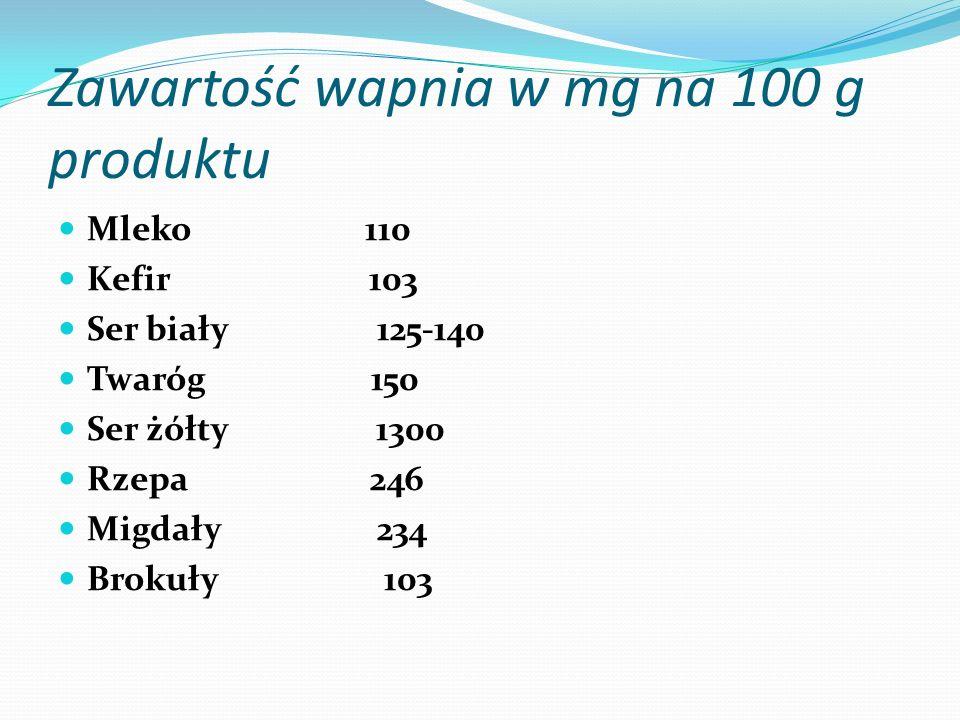 Zawartość wapnia w mg na 100 g produktu