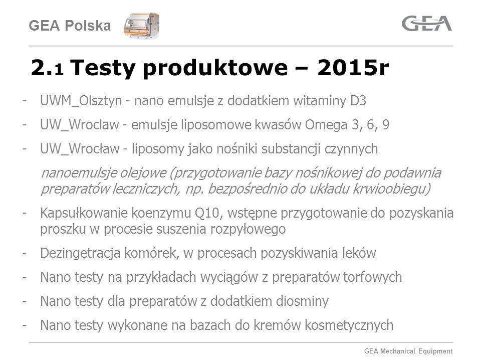 2.1 Testy produktowe – 2015r GEA Polska