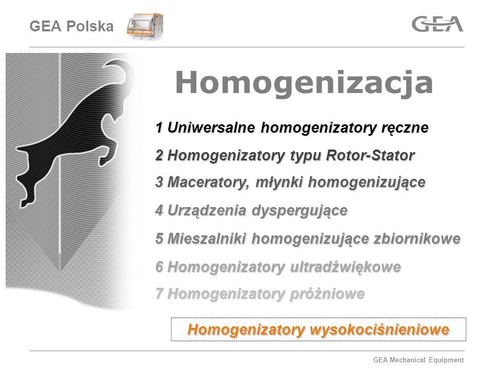 Homogenizatory wysokociśnieniowe