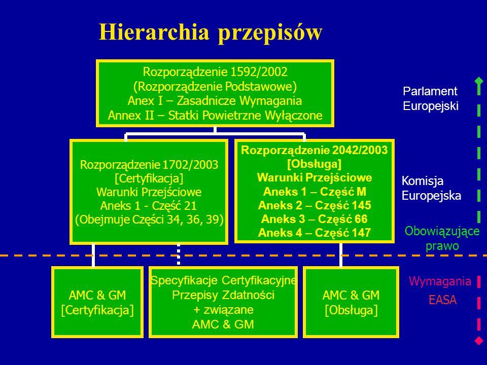 Hierarchia przepisów Rozporządzenie 1592/2002