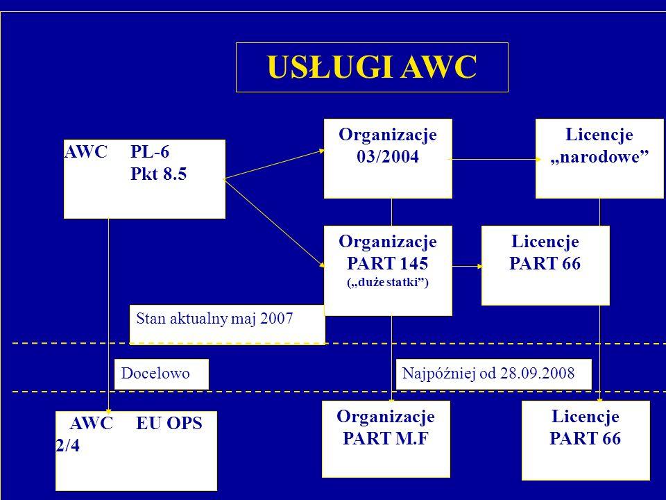 """Organizacje PART 145 (""""duże statki )"""
