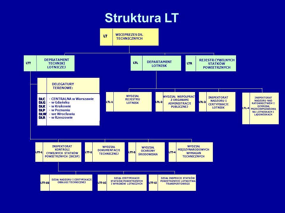 Struktura LT WICEPREZES DS. TECHNICZNYCH LT