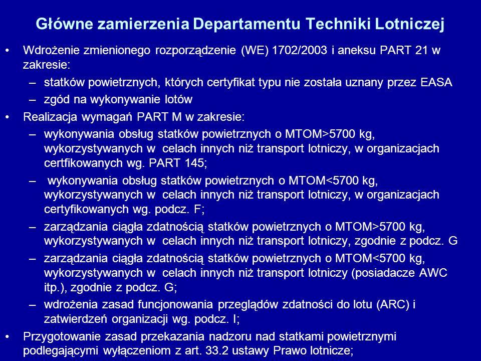 Główne zamierzenia Departamentu Techniki Lotniczej