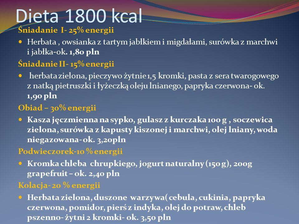 Dieta 1800 kcal Śniadanie I- 25% energii