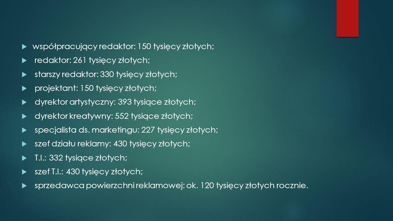 współpracujący redaktor: 150 tysięcy złotych;