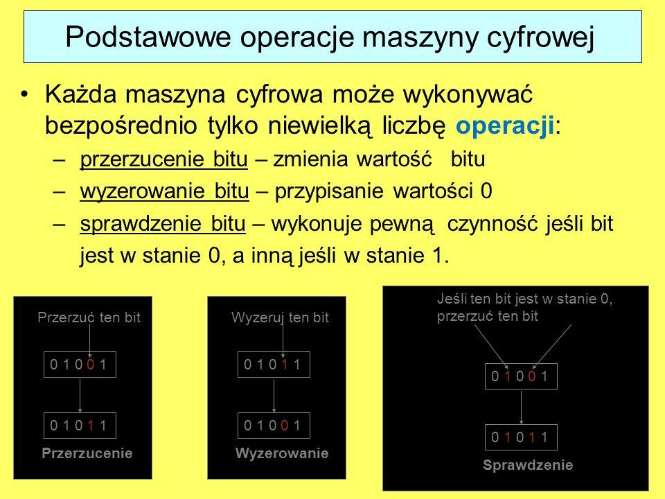 Podstawowe operacje maszyny cyfrowej