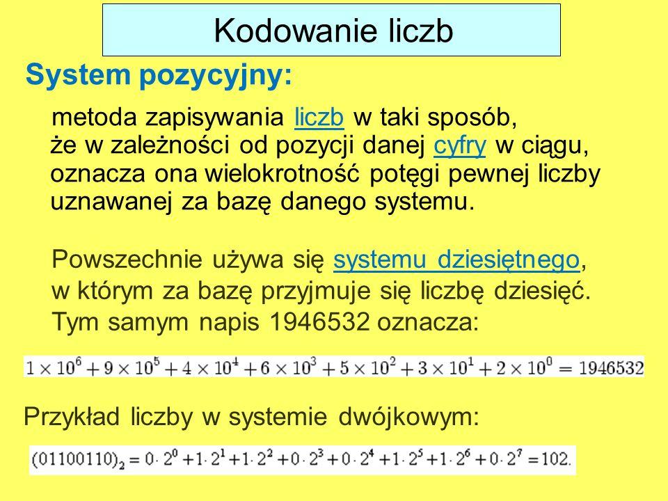 Kodowanie liczb System pozycyjny:
