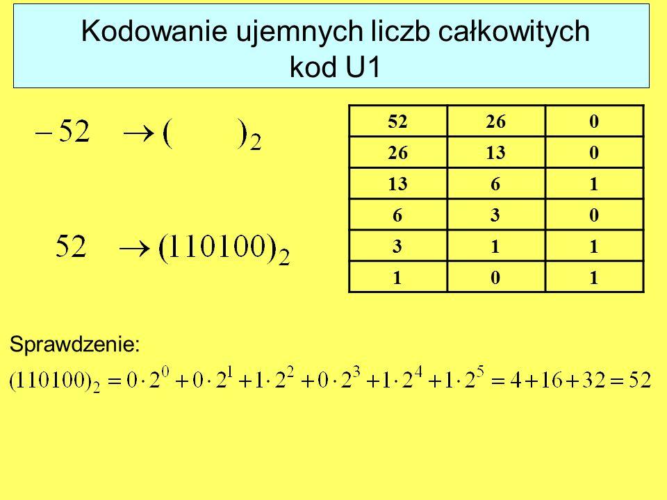 Kodowanie ujemnych liczb całkowitych