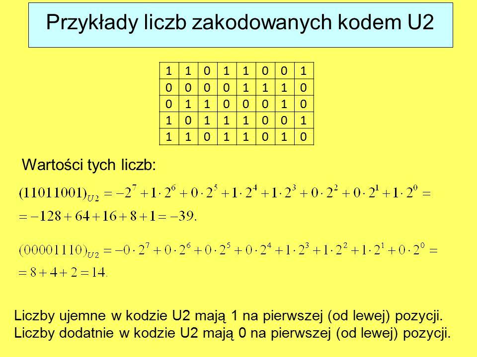 Przykłady liczb zakodowanych kodem U2