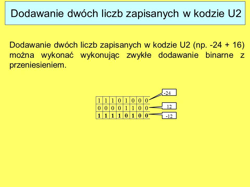 Dodawanie dwóch liczb zapisanych w kodzie U2