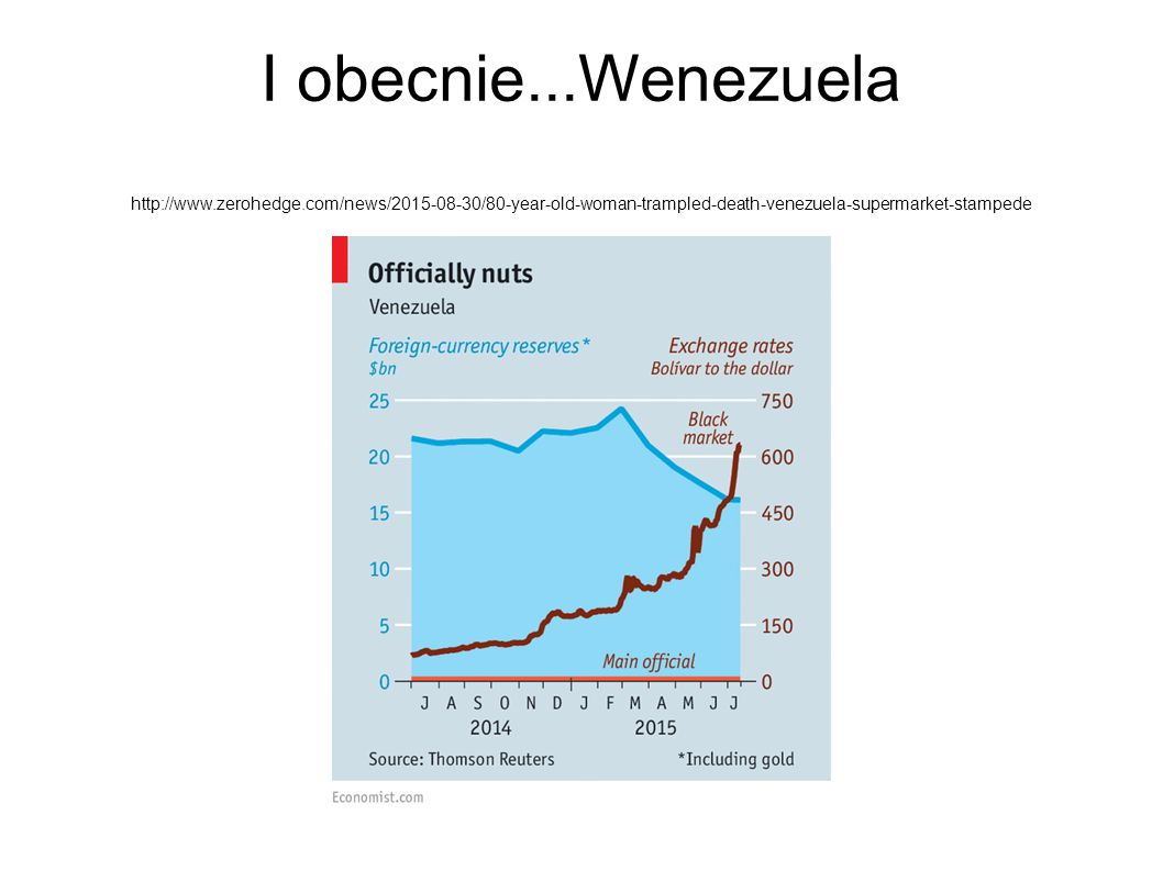 I obecnie. Wenezuela http://www. zerohedge