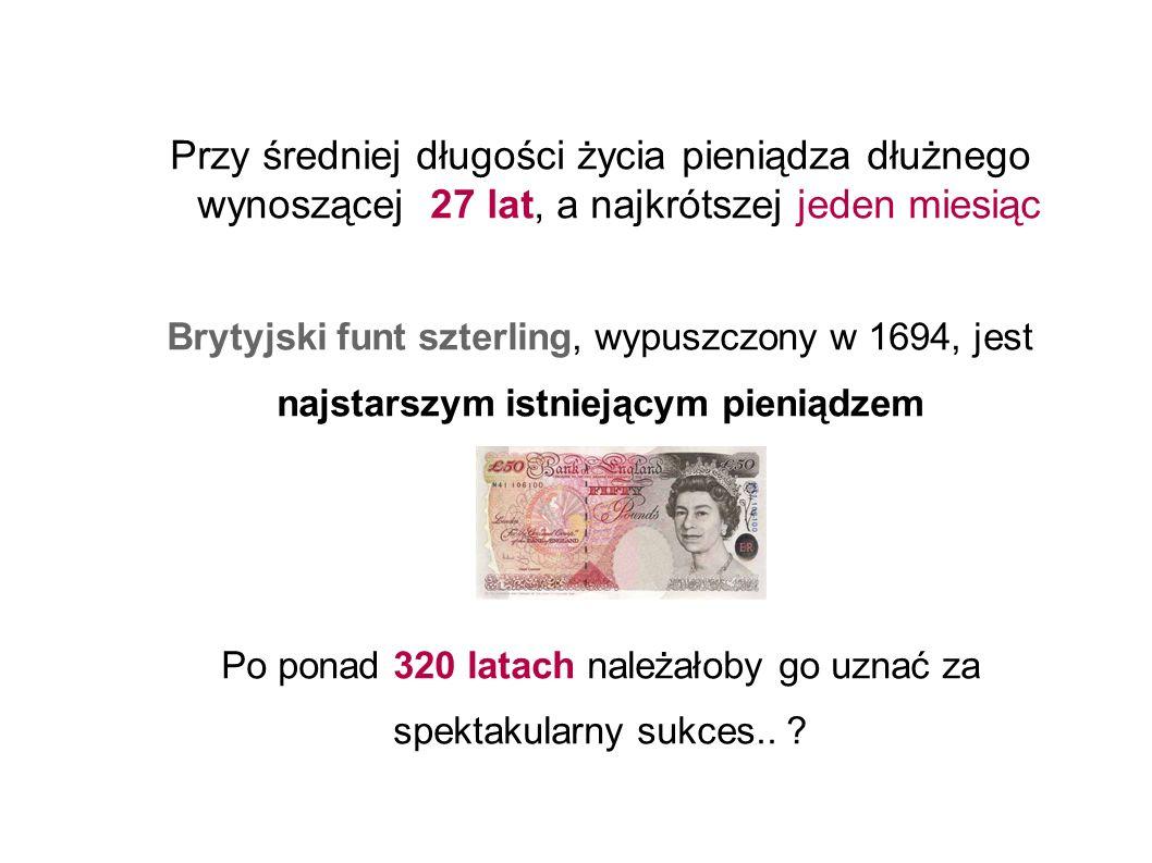 najstarszym istniejącym pieniądzem