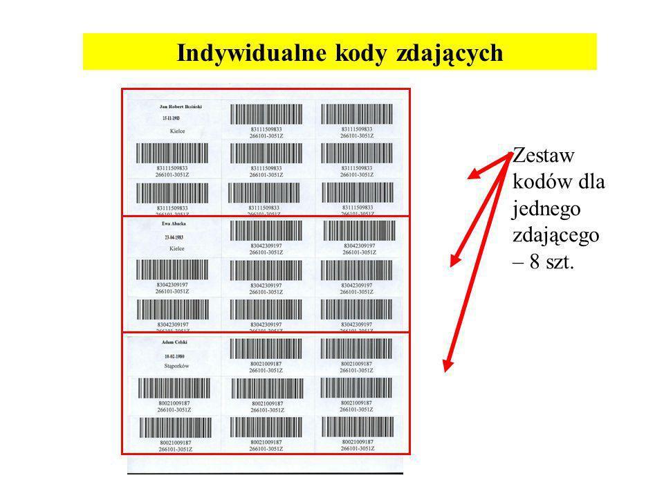 Indywidualne kody zdających